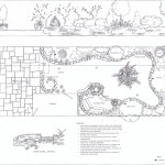 A Landscaping Designer's Detailed Design Plans